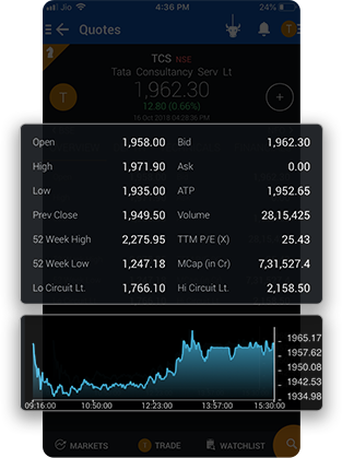 Trading App - Share/Stock Market App for Android & iOS