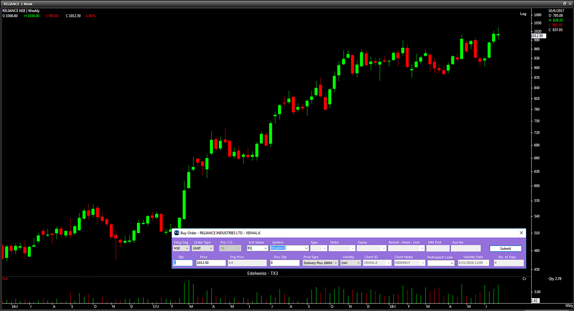Terminal X3 - Free Desktop Stock Trading & Charting Software